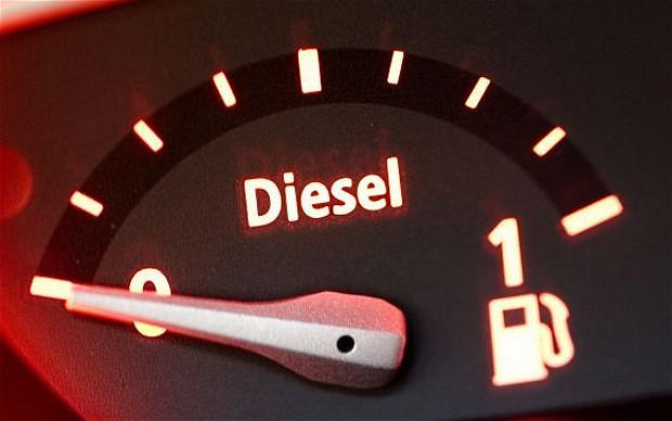 car diesel india