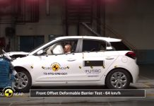 hyundai 2015 i20 crash test