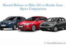 Maruti-Baleno-vs-Elite-i20-vs-Honda-Jazz---comparison