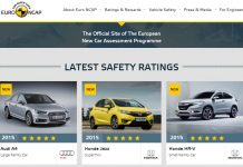 2015 Honda Jazz awarded Euro NCAP five-star rating