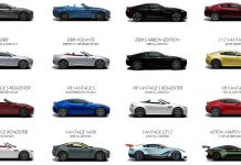 Aston Martin Set for Overhaul of Entire Model Range