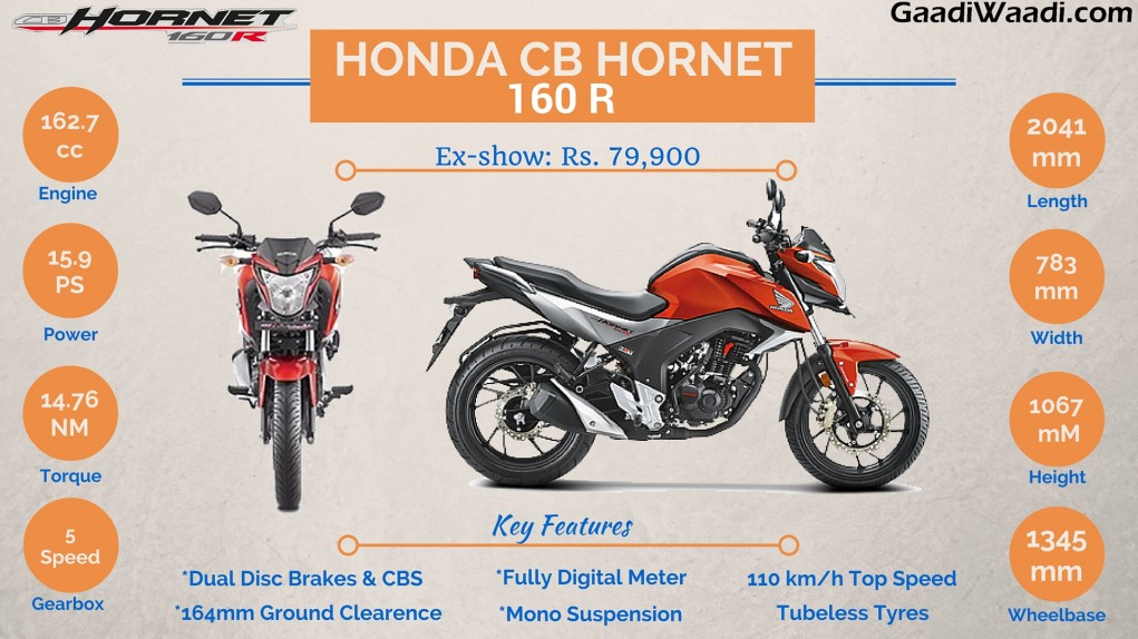 Honda CB Hornet Launched