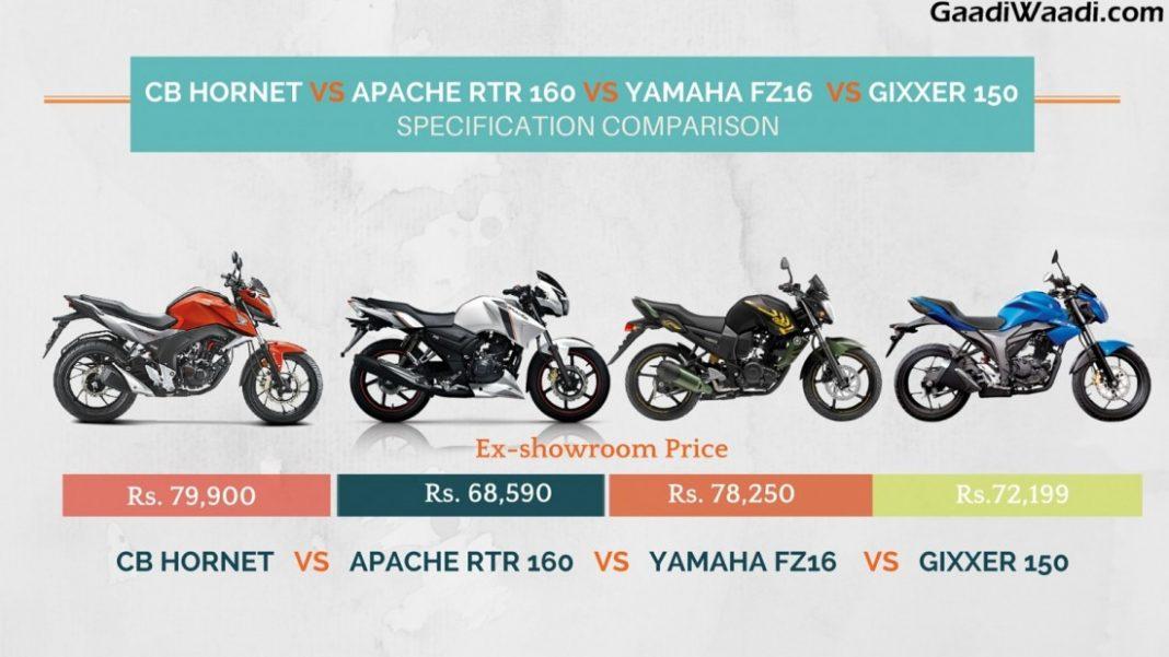Hornet vs Apache vs Gixxer vs FZ16 specs comparison