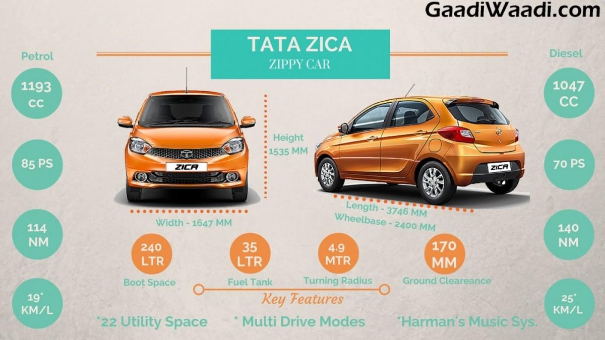 Tata Tiago India Launch Date  Specs  Details  Review  Pics