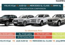 volvo xc90 vs 2016 audi q7 vs GL Class vs BMW x5 Specification comparison
