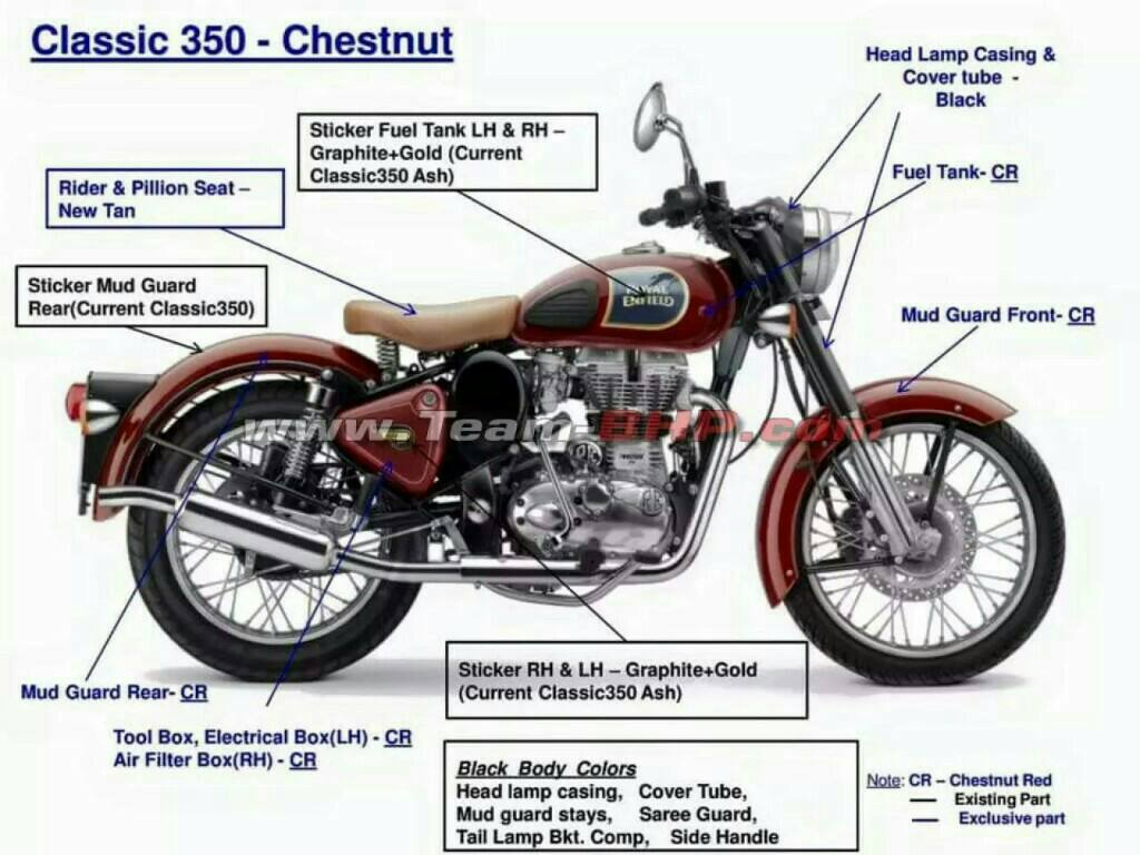 Royal Enfield My 2016 Likely To Be Introduced In New -5024