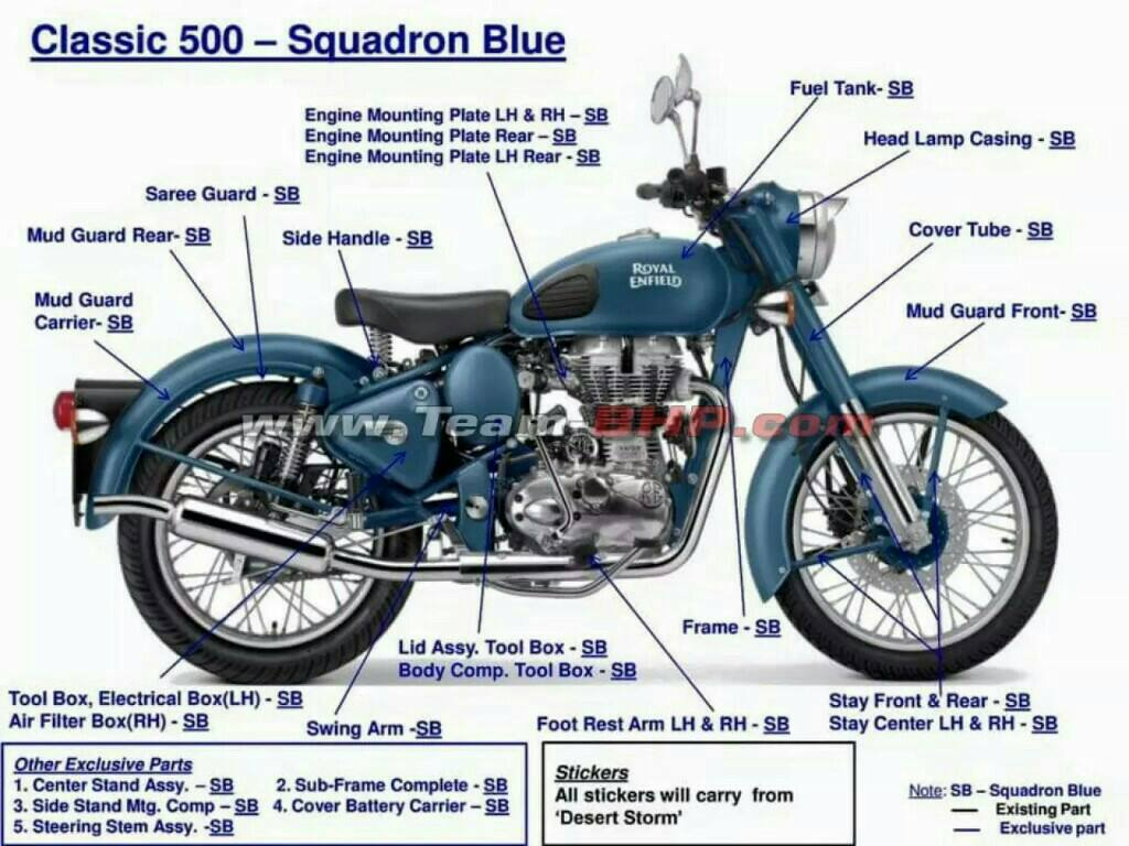 Royal Enfield My 2016 Likely To Be Introduced In New