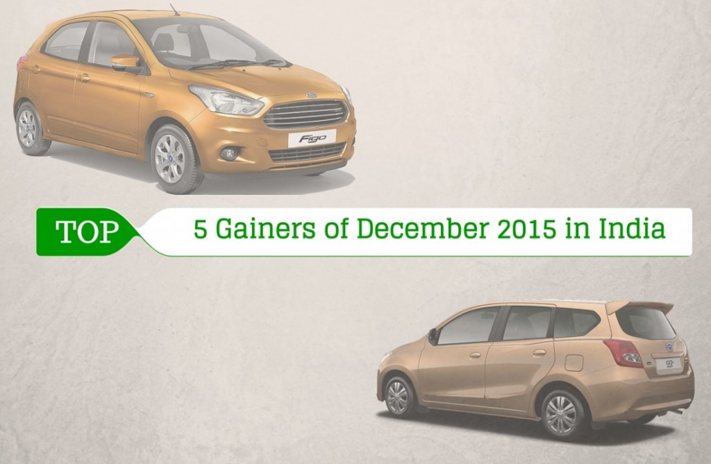 Top 5 Gainers of December 2015 in India - Car Sales analysis
