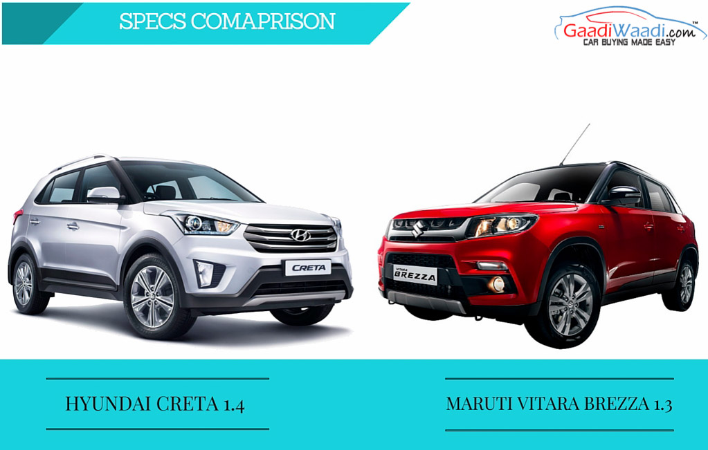 comparison of marketing strategy of hyundai and maruti suzuki Fuel efficiency comparison: renault captur vs hyundai creta vs the list of cars that the captur takes on includes the hyundai creta, maruti suzuki strategy.