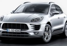 Porsche Macan 2.0L Launched in India