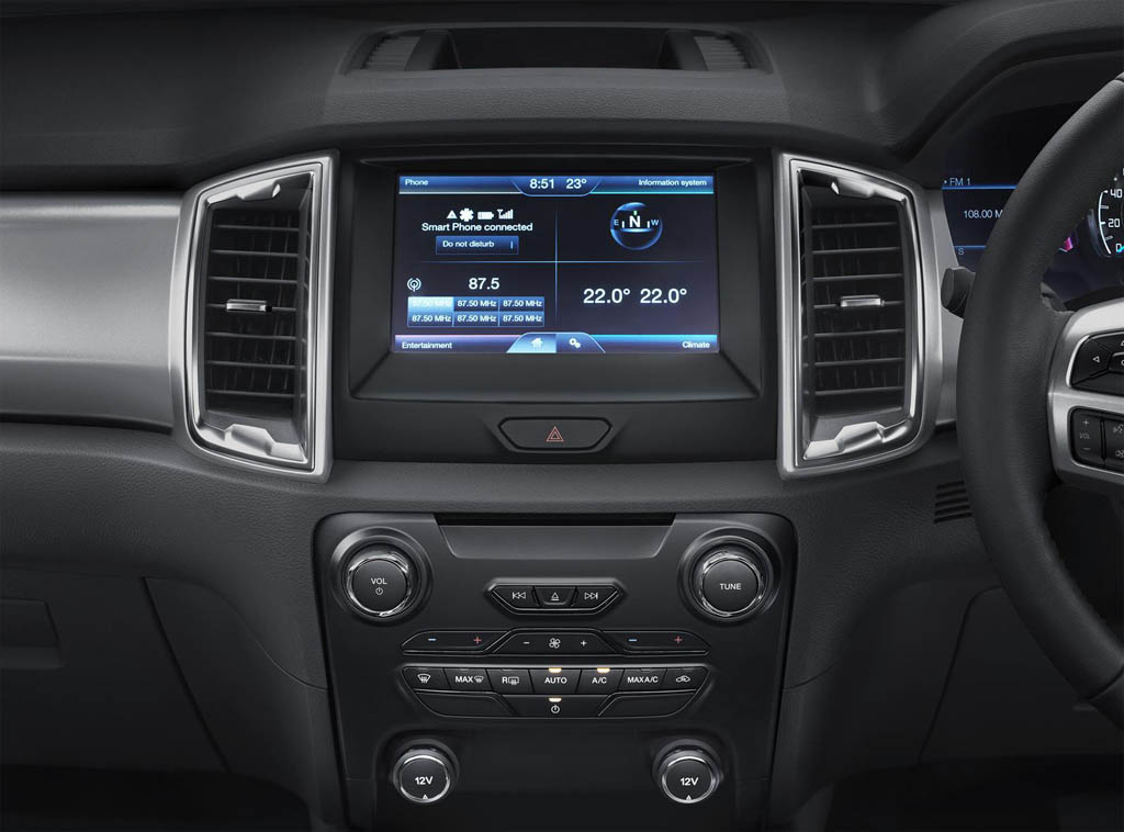 2017 Ford EcoSport Will Come Sporting SYNC 2 Infotainment System