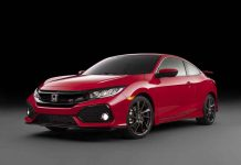 2017-Honda Civic Si-1