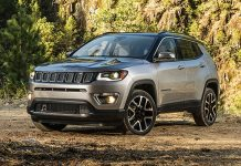 Jeep compass suv india