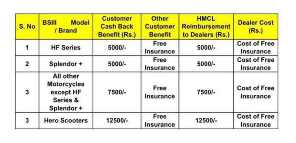 Hero-MotoCorp-Discount.jpg