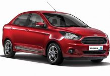 Ford Aspire Sports Edition India