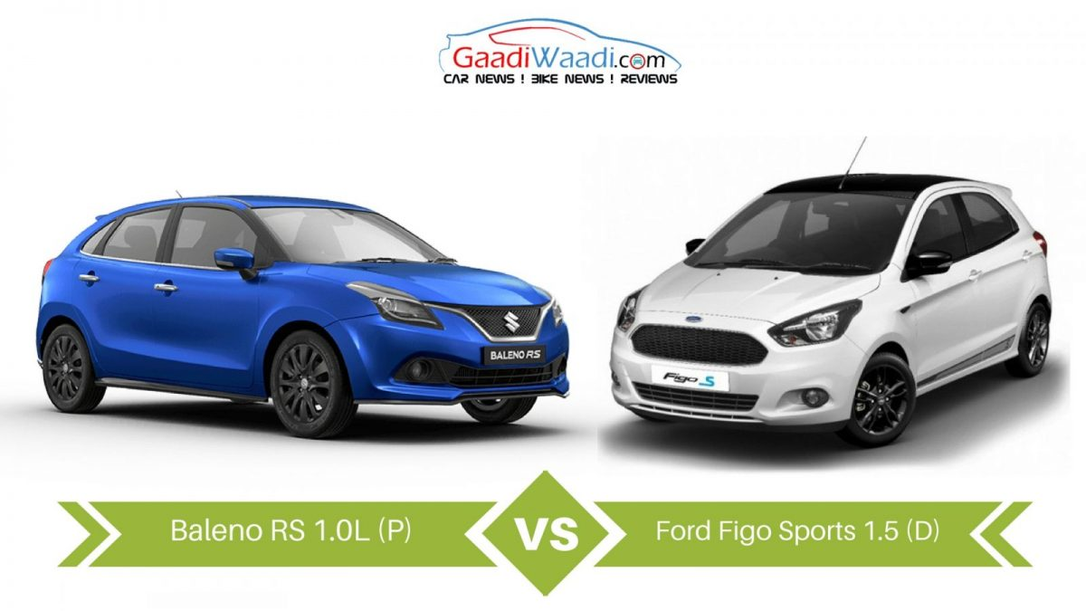 All Types baleno car images : Maruti Suzuki Baleno RS vs Ford Figo Sports – Specs Comparison