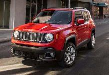 2017-Jeep-Renegade-Latitude-india