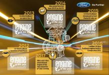 Ford 1.0-Litre EcoBoost Wins International Engine of the Year 2017