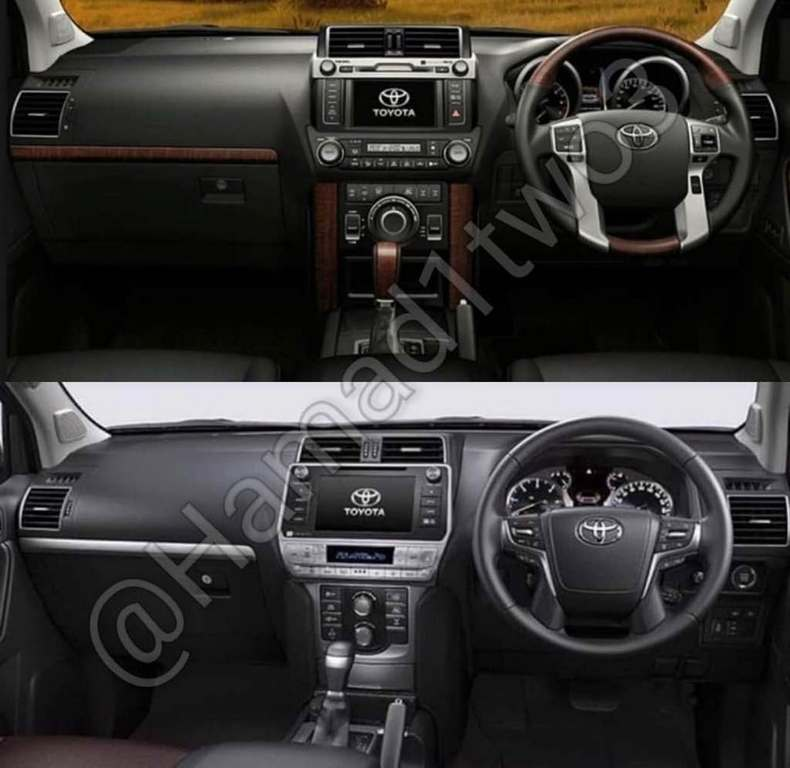 2018 toyota land cruiser prado. wonderful toyota no powertrain change is likely on the floor as existing petrol and  diesel engine options could be carried forward currently land cruiser prado  intended 2018 toyota land cruiser prado