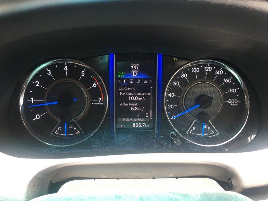 fortuner petrol mileage