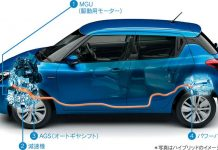 New Suzuki Swift Hybrid Launched in Japan 2