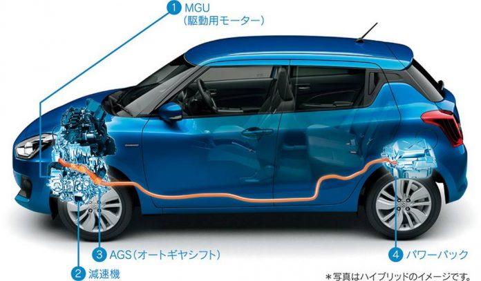 New Suzuki Swift Hybrid Launched in Japan 2