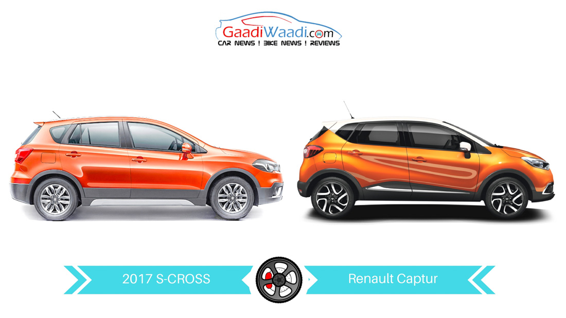 2017 maruti suzuki s cross vs renault captur specs. Black Bedroom Furniture Sets. Home Design Ideas