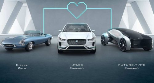 Jaguar Electric
