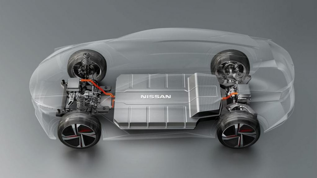 Nissan IMx Concept Electric Crossover Powertrain