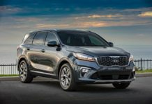 Kia Sorento SUV India Launch Date, Price, Specs, Features, Review