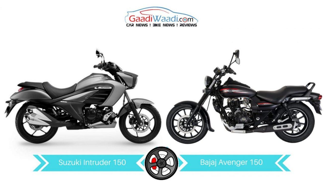 Suzuki Intruder  Price In India
