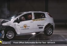 Fiat-Punto-Euro-NCAP-Crash-Test.jpg