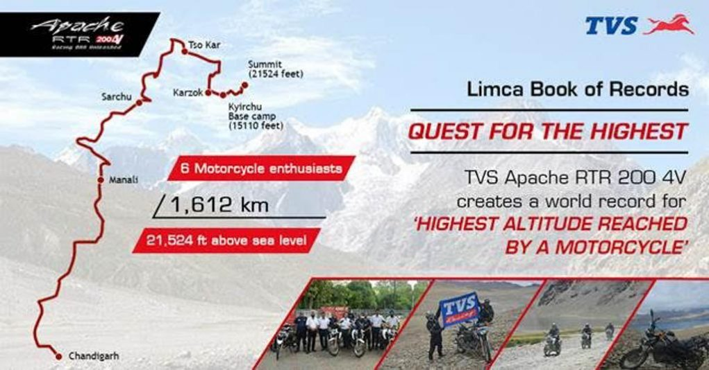 TVS Apache RTR 200 4V Enters Limca Record Books For Highest Altitude Ever Reached By A Motorcycle