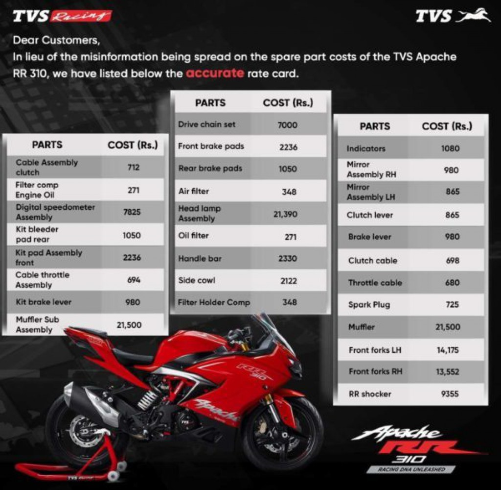 TVS-Apache-RR-310-Spare-Parts-cost