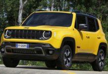 India-Bound 2019 Jeep Renegade Trailhawk