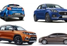 Maruti Suzuki's Market Share Reached 54%