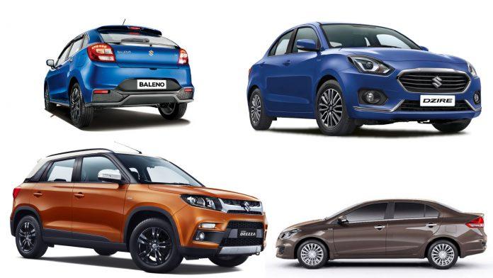 Maruti Suzuki's Market Share Reached 54%