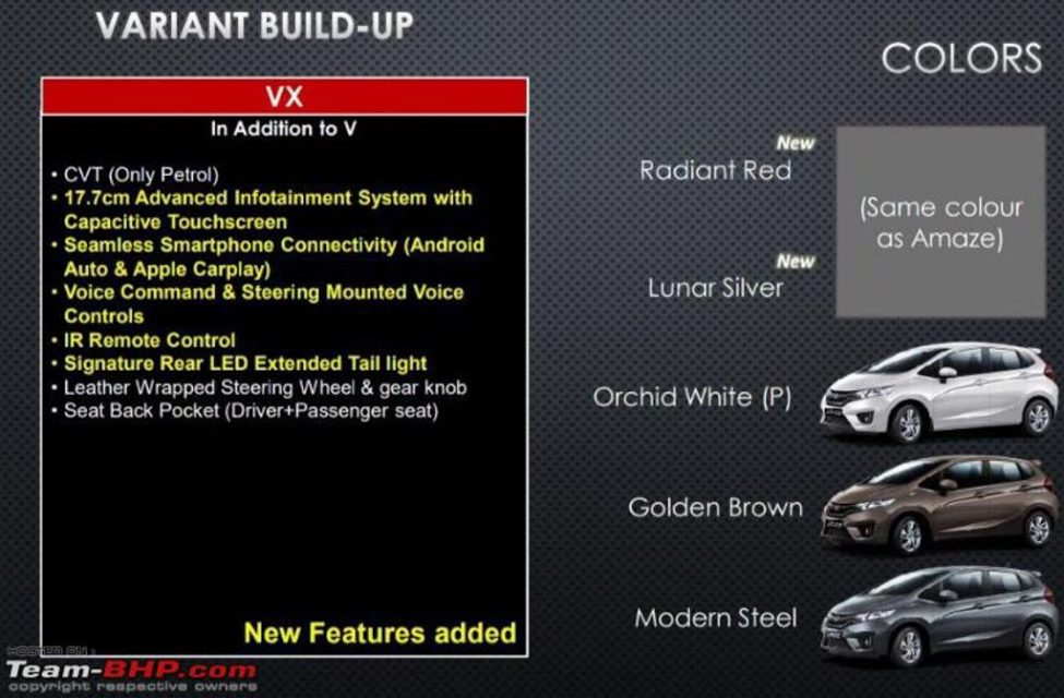 2018 Honda Jazz Features And Changes Leaked Online Ahead Of Launch