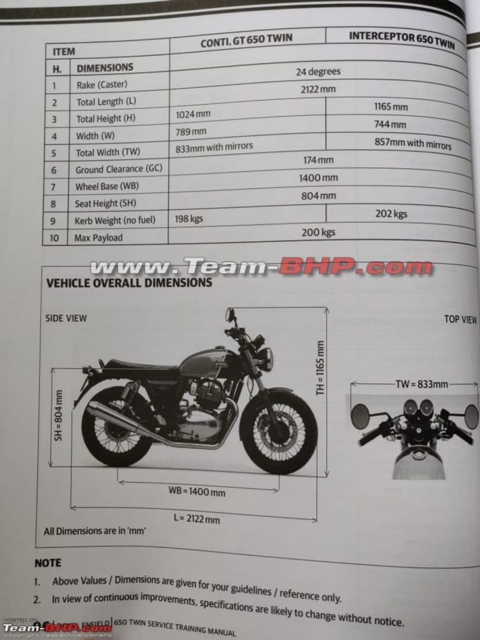 Royal-Enfield-Training-Service-Manul-for-Interceptor650-and-Continental-GT-650