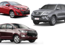 Toyota Likely To Announce Price Hike Soon in India (toyota price hike)