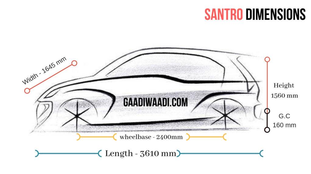 2018 Hyundai Santro Dimensions