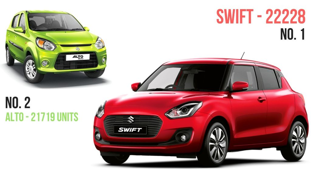 Swift-beat-Alto-to-become-best-selling-