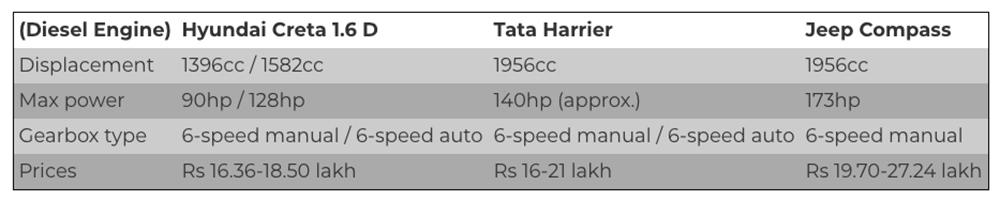 tata harrier prices