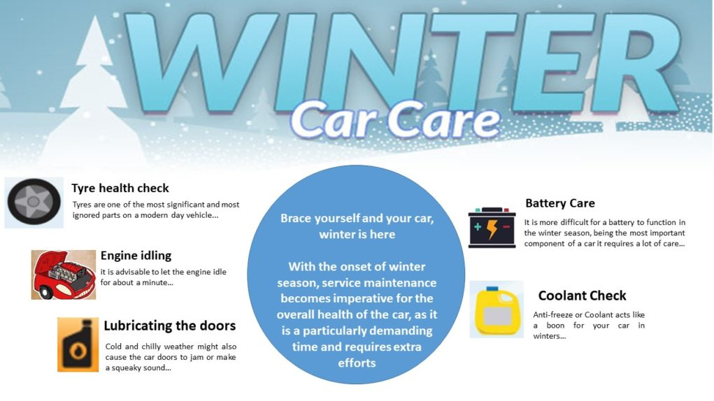 wintercar care tips