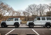 Liberty Walk G Mini Body Kit (Suzuki Jimny To Mercedes G-Class) 1