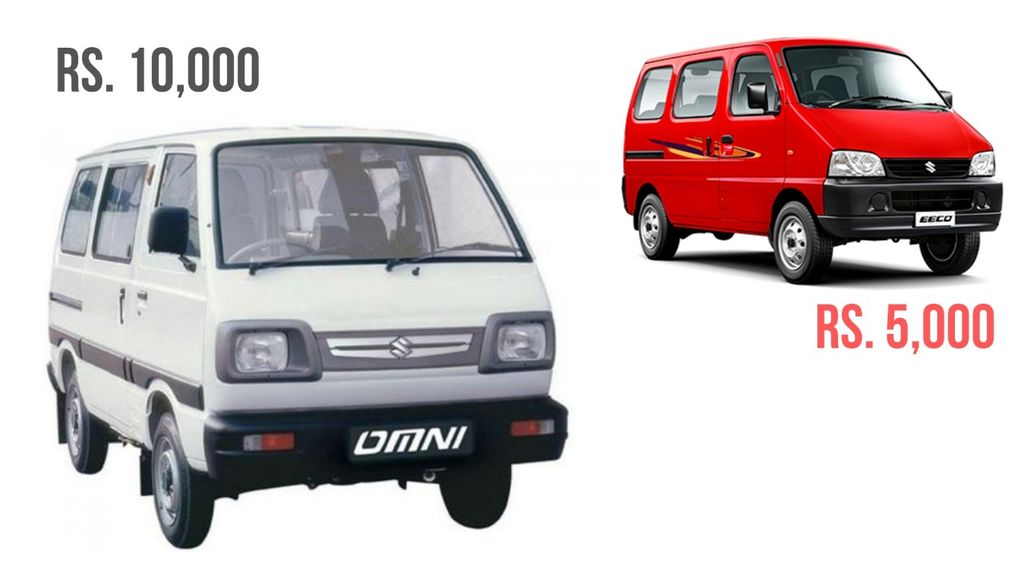 Maruti Omni Price Increases By Rs 10 000 Eeco Gets Pricier By Rs