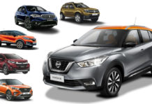Nissan Kicks SUV Vs creta duster s-cross Captur Dimensions