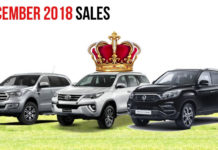 toyota fortuner ford endeavour mahindra alturas december 2018 sales