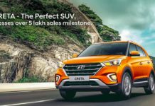 Hyundai Creta Achieves 5 Lakh Sales Milestone In India