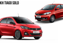Tata Tiago Achieves 2 Lakh Sales Milestone
